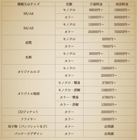対面型特急デザイン料金表