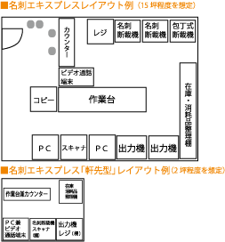 名刺エキスプレス・フランチャイズ店舗レイアウト例(図)